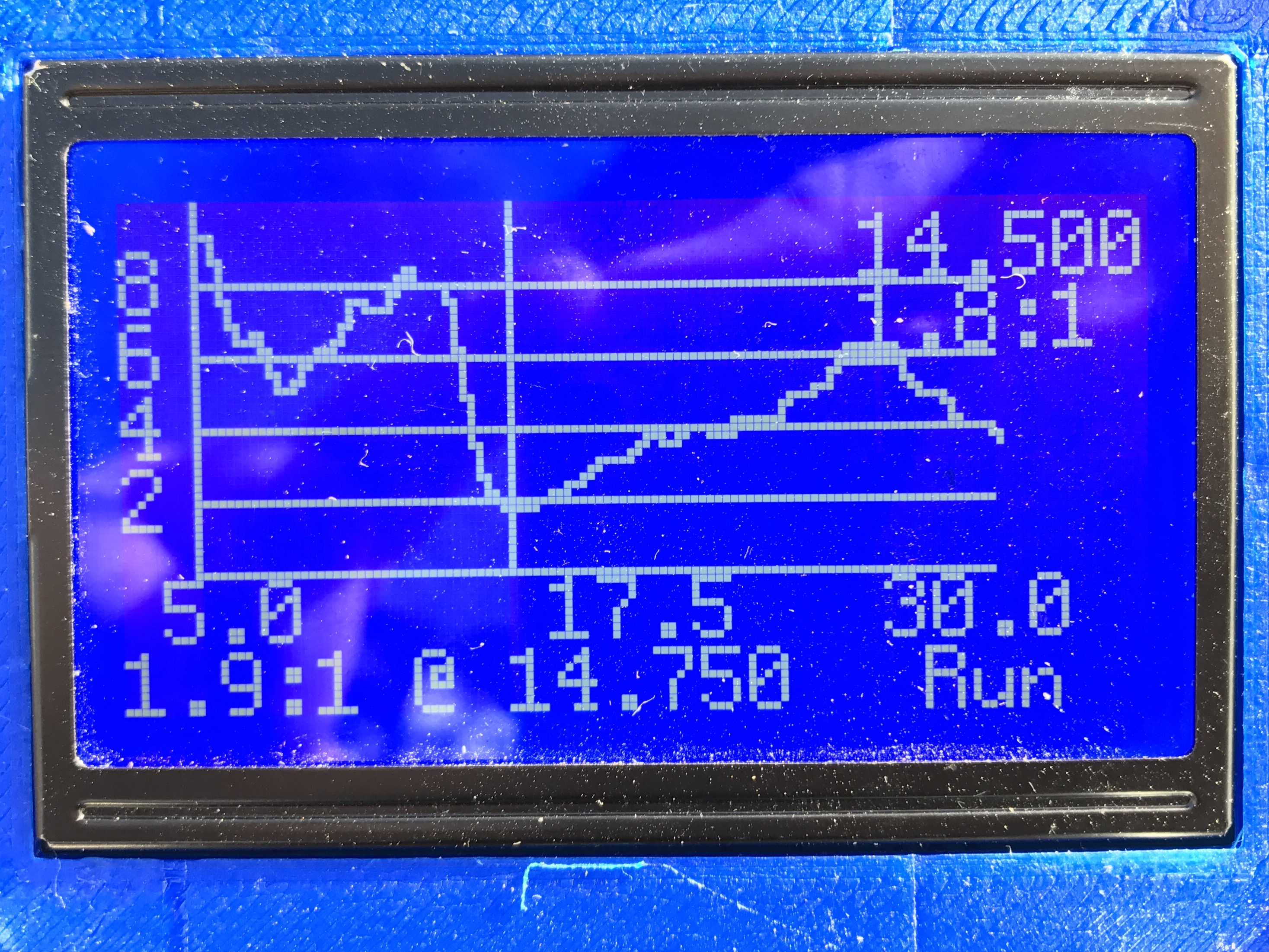 Ido Roseman's Blog | DIY HF Antenna Analyzer